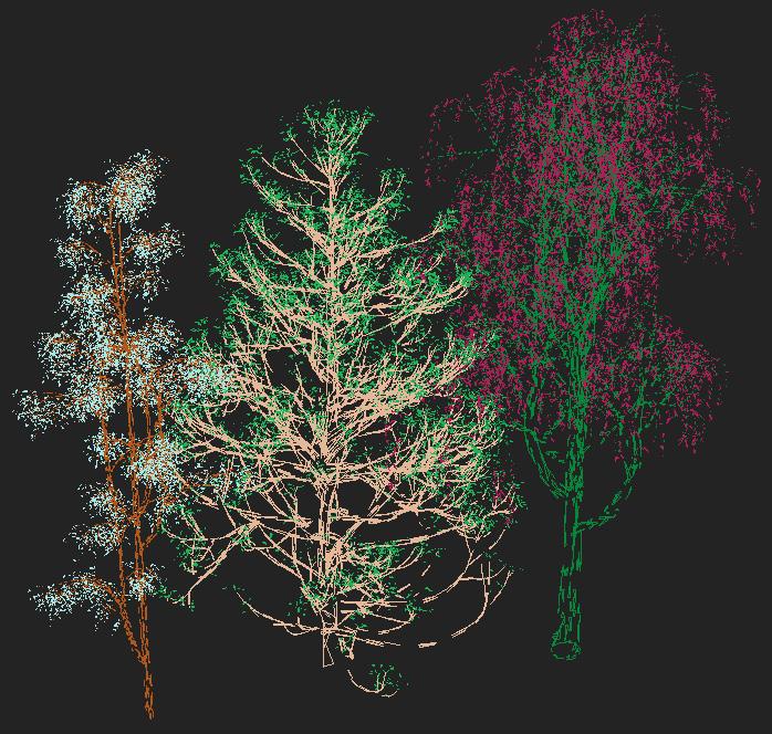 Tree proxies